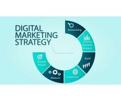 Best Digital marketing agency in India - Ailogix