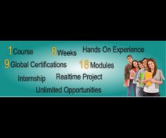 Digital Marketing Training Institute in Hyderabad